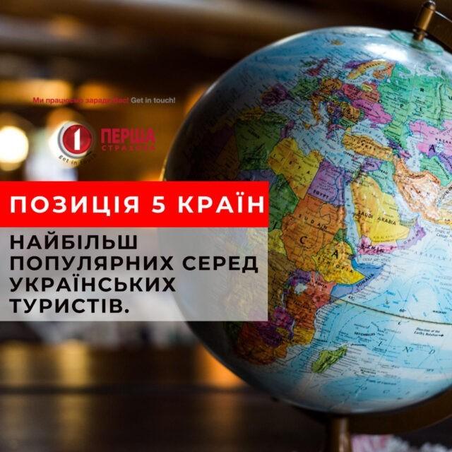 Перспективи літнього туристичного сезону – позиція 5 країн, найбільш популярних серед українських туристів.